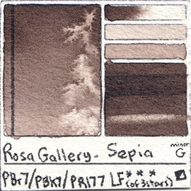 PBr7 PR177 PBk7 Rosa Gallery Watercolor Sepia Transparent handprint color chart Pigment