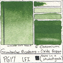 PG17 Grumbacher Academy Chromium Oxide Green Watercolor Swatch Card