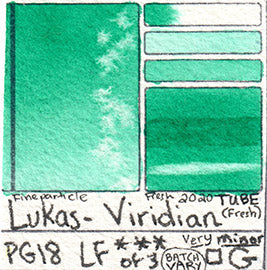 PG18 Lukas 1862 watercolor VIRIDIAN pigment pg7 appearance batch difference swatch