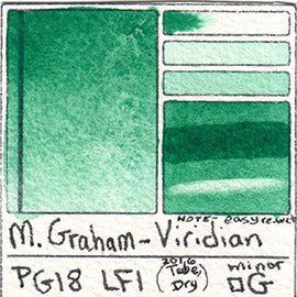 PG18 M. Graham Viridian Pigment Database Green Paint Swatch