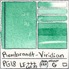 PG18 Rembrandt Viridian Pigment Database Green Paint Swatch