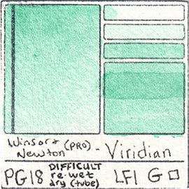 PG18 Winsor and Newton Professional Viridian Watercolor Swatch Card Color Chart