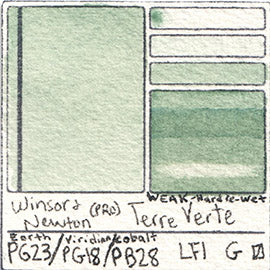 PG23 PG18 PB28 Winsor and Newton Professional Terre Verte Watercolor Swatch Card Color Chart