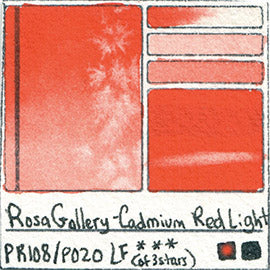 PO20 PR108 Rosa Gallery Watercolor Cadmium Red Light Handprint Pigment Swatch Color Chart