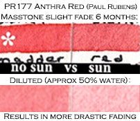 PR177 anthraquinone red fading fugitive lightfast test paul rubens madder anthra watercolor paint
