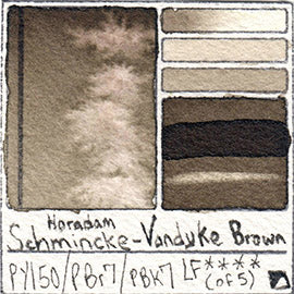PY150 PBr7 PBk7 Schmincke Horadam Watercolor Vandyke Brown Art Pigment Database