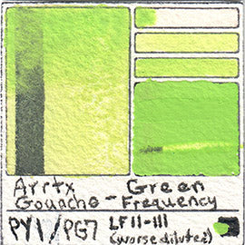 PY1 PG7 Arrtx Gouache Green Frequency Color Pigment Database Paint