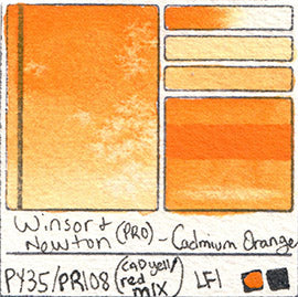 PY35 PR108 Winsor and Newton Professional Watercolor Cadmium Orange Pigment Color Chart