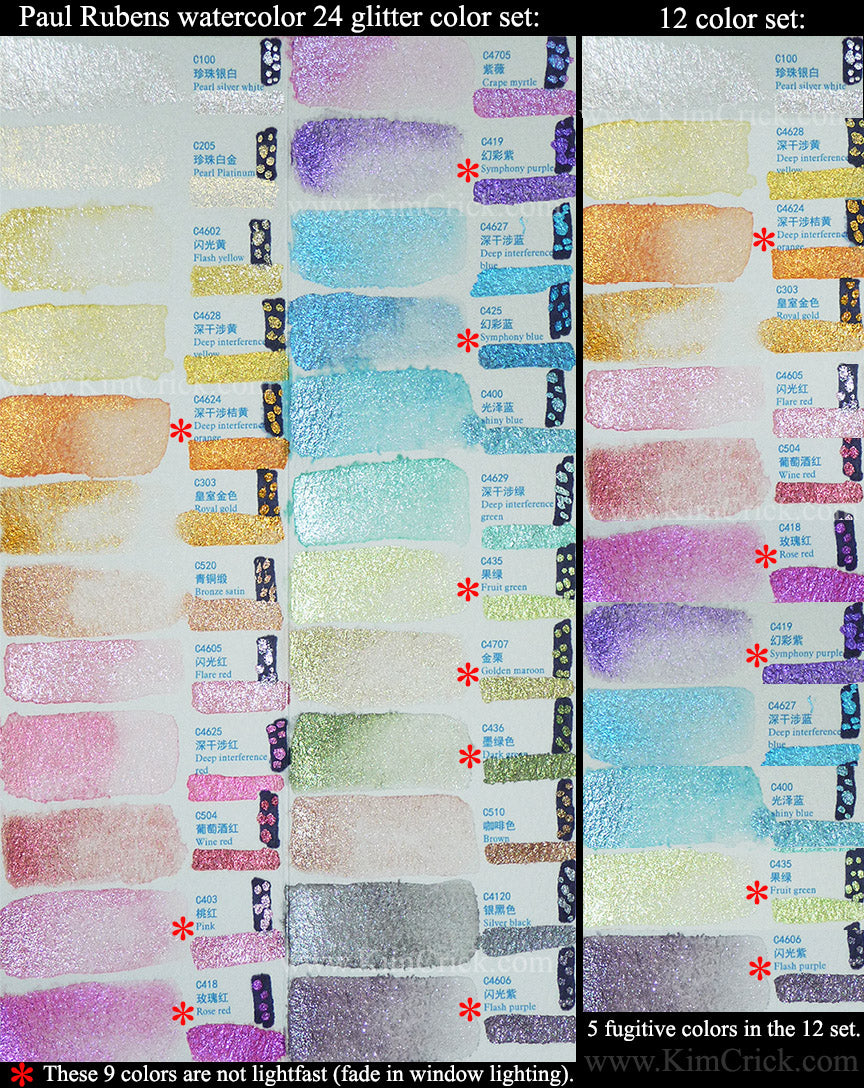 Paul Rubens watercolor color chart swatch lightfast test fugitive fading sun light
