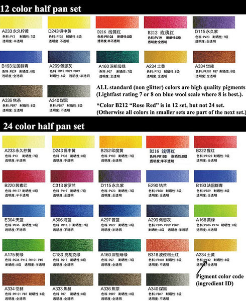 Paul Rubens 12 and 24 color chart selection set information watercolors