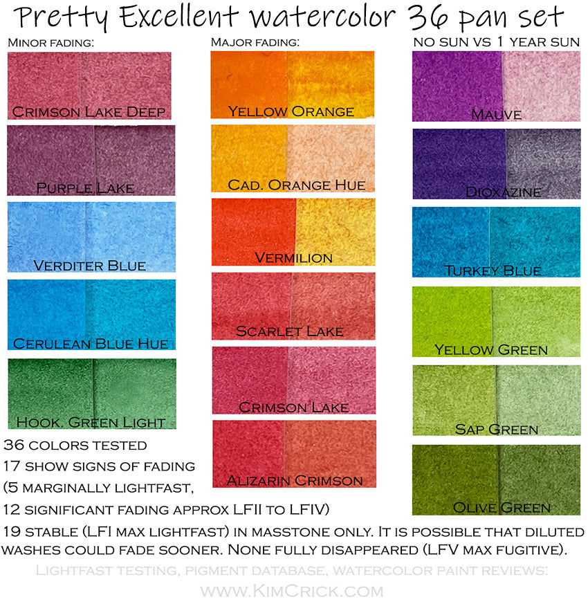 Lightfast test color chart pretty excellent meiliang lightwish paul rubens