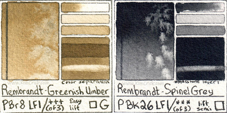 Rembrandt watercolor greenish umber pbr8 spinel grey pbk26 rare pigments neutral tint