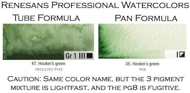 Renesans watercolor hookers green pg8 versus convenience leaf green mixture foliage colour
