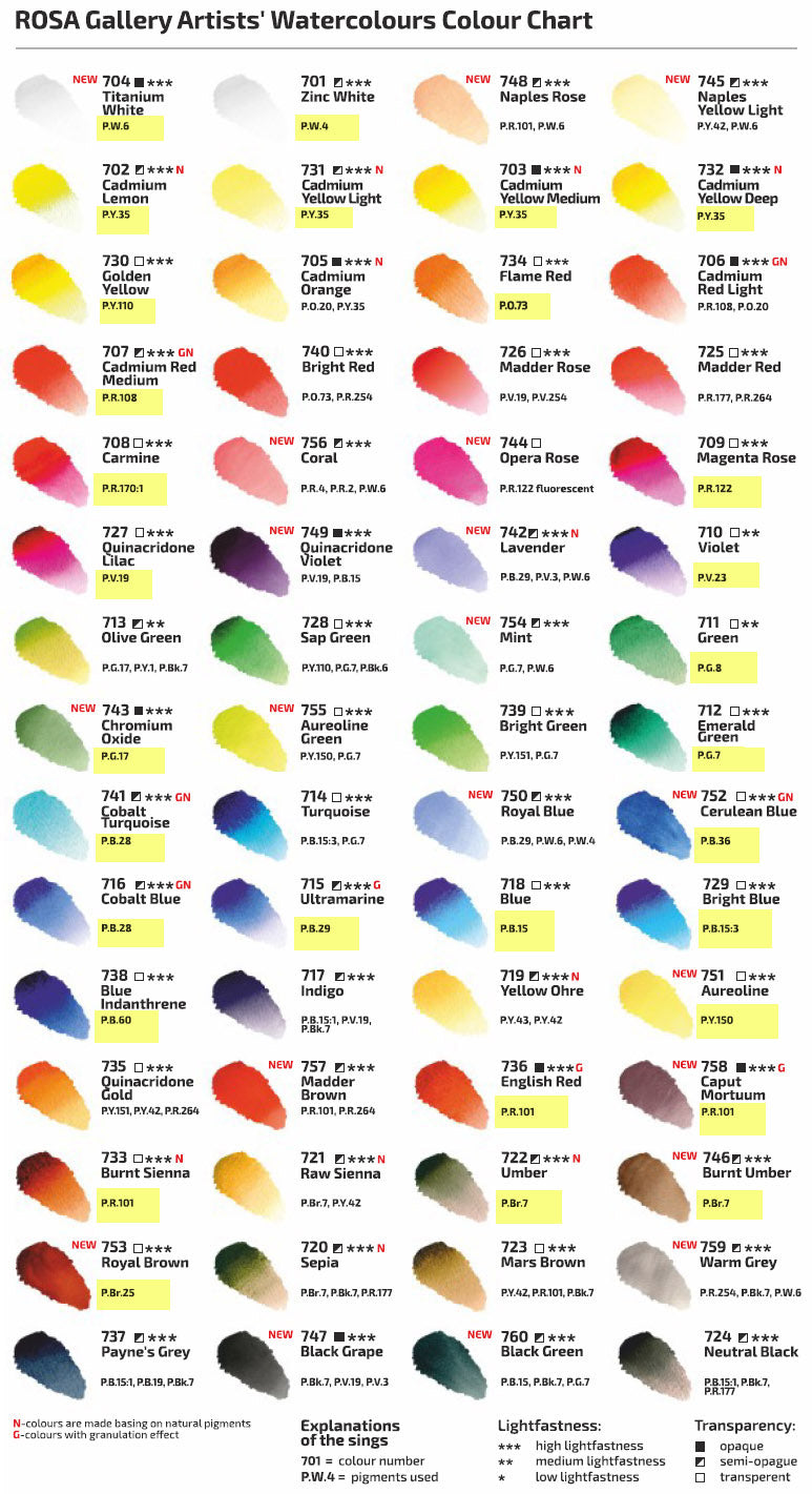 Rosa Gallery watercolor color chart single pigment paint new white nights style art database