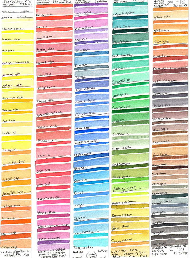 Sennelier professional watercolor 98 color chart swatch diluted and masstone lightfast test