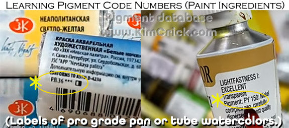 What does a pigment code number mean? Learn ingredient watercolor paint acrylic gouache artist handprint pigment database