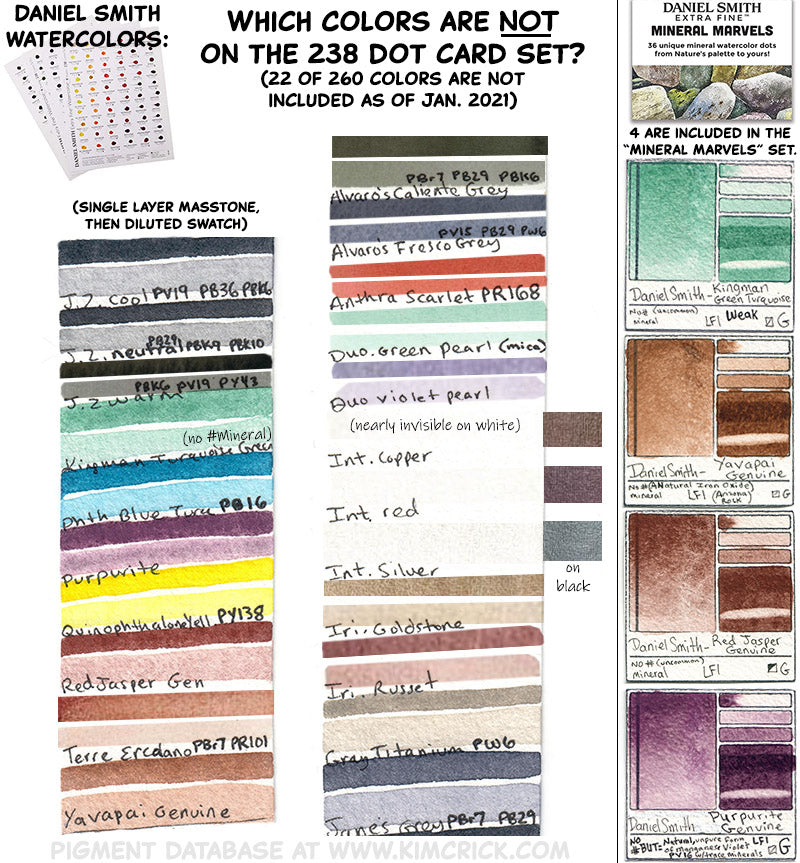 Daniel Smith watercolor color chart lightfast test pigment code names swatch masstone