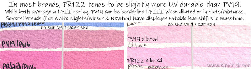 why choose pr122 over pv19 pigment as a primary mixing red cool pink magenta