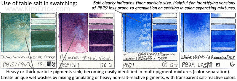 Why salt swatch color separating mixtures identify similar pigment differences