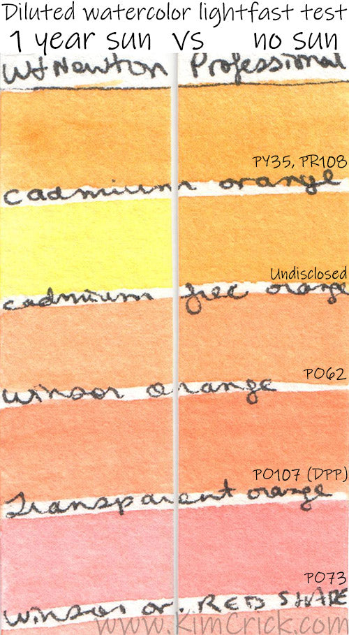 CADMIUM FREE ORANGE watercolors winsor and newton pro pigment ingredients lightfast test problem fugitive fading