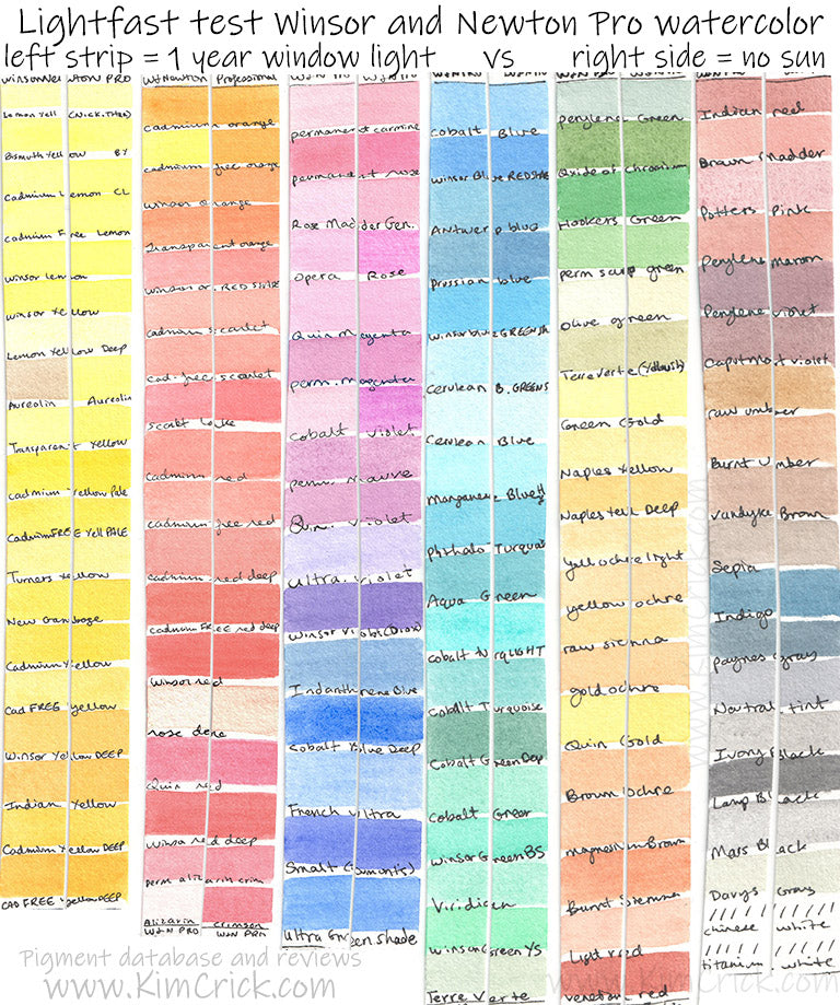 Winsor and Newton watercolor lightfast test professional color chart fading fugitive uv light sun