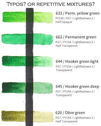 paul rubens green watercolor paints compare hookers green olive deep