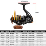 12BB Spinning Fishing Reel Fishing Wheel For Saltwater Metal Spool Fishing Reels - hobbyola