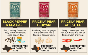 It's Jerky Y'all Plant-Based Jerky - Prickly Pear Teriyaki