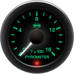 ISSPRO  EV² Performance Pyrometers  R13032, R16022