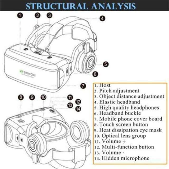 Virtual Reality 3D Glasses Stereo Headset.