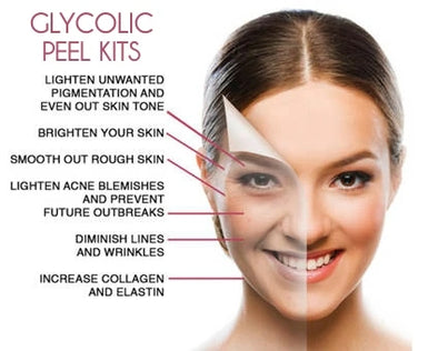 The Best Way To Use Glycolic Acid