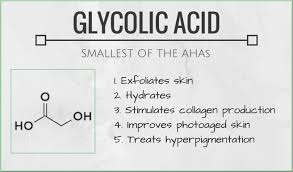Why Your Skin Needs Glycolic Acid - Skin Care By Suzie