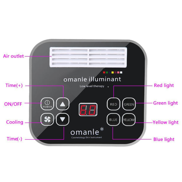 Omanle Pro LED Photon Therapy System - Skin Care By Suzie