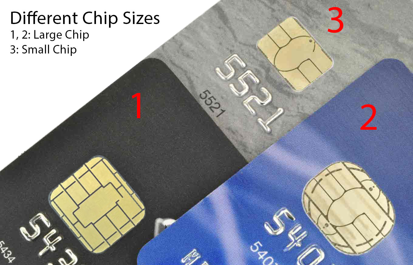 Chip Sizing