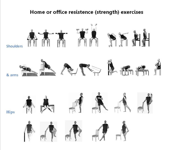 Home And Office Resistance Exercise Poster (two Pages