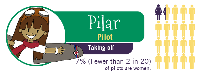 MyTurn Kid: Pilar, Pilot. 7% of pilots are women