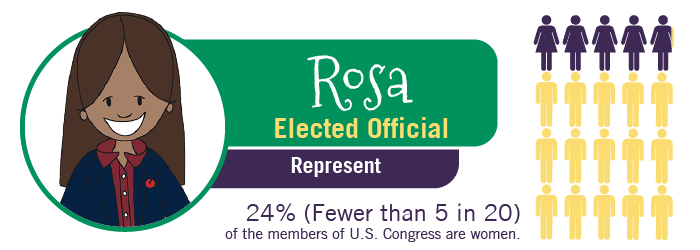 MyTurn Kid: Rosa, Elected Official. 24% of the US Congress are women.