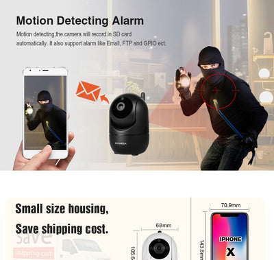 SmartCam INQMEGA - HD Camera Auto-Tracking Of Human Home Security Surveillance CCTV Network Wifi Camera