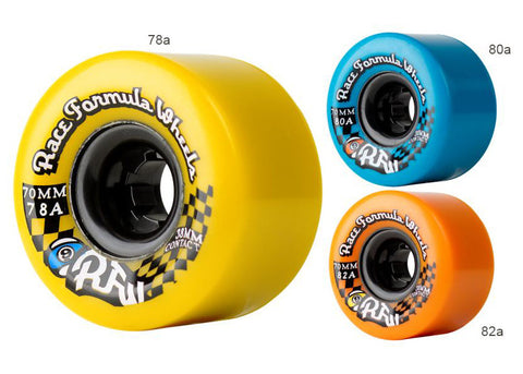 Sector 9 Race Formula Freeride 70mm