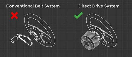 image of difference between belt drive and direct drive wheels