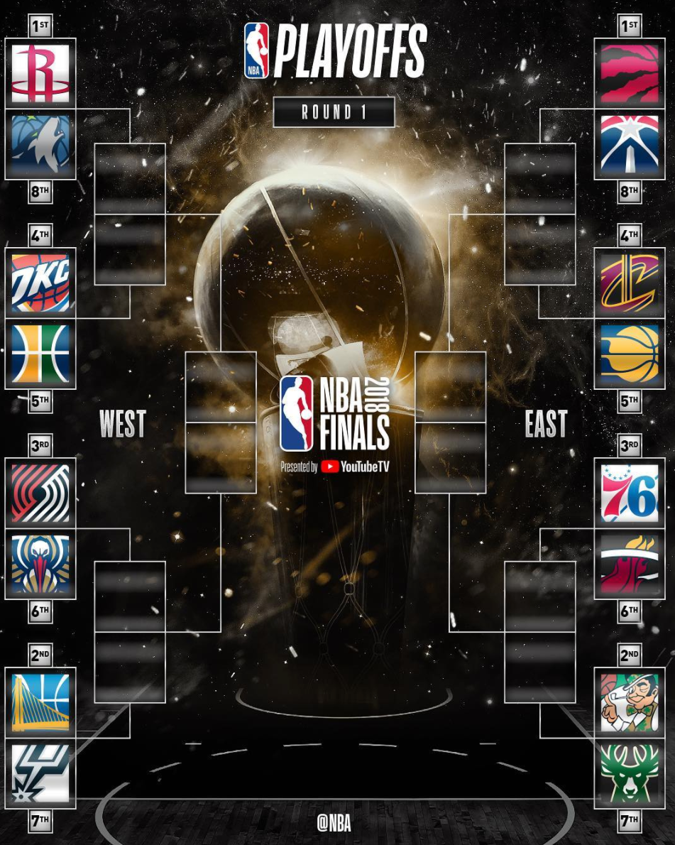 2018 NBA Playoffs