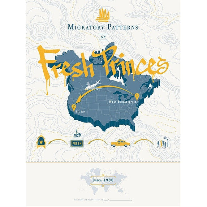 Migratory Patterns of Fresh Princes Poster