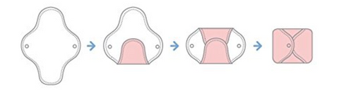 reusable menstrual pads maintenance