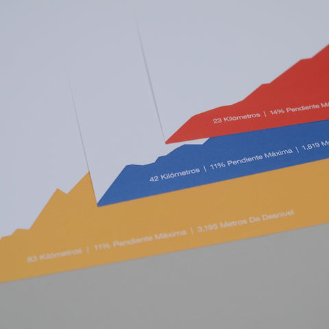 Iconic Climbs Of Colombia Poster Set
