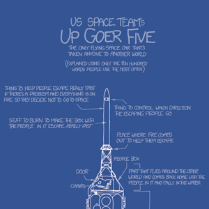Up Goer Five Poster