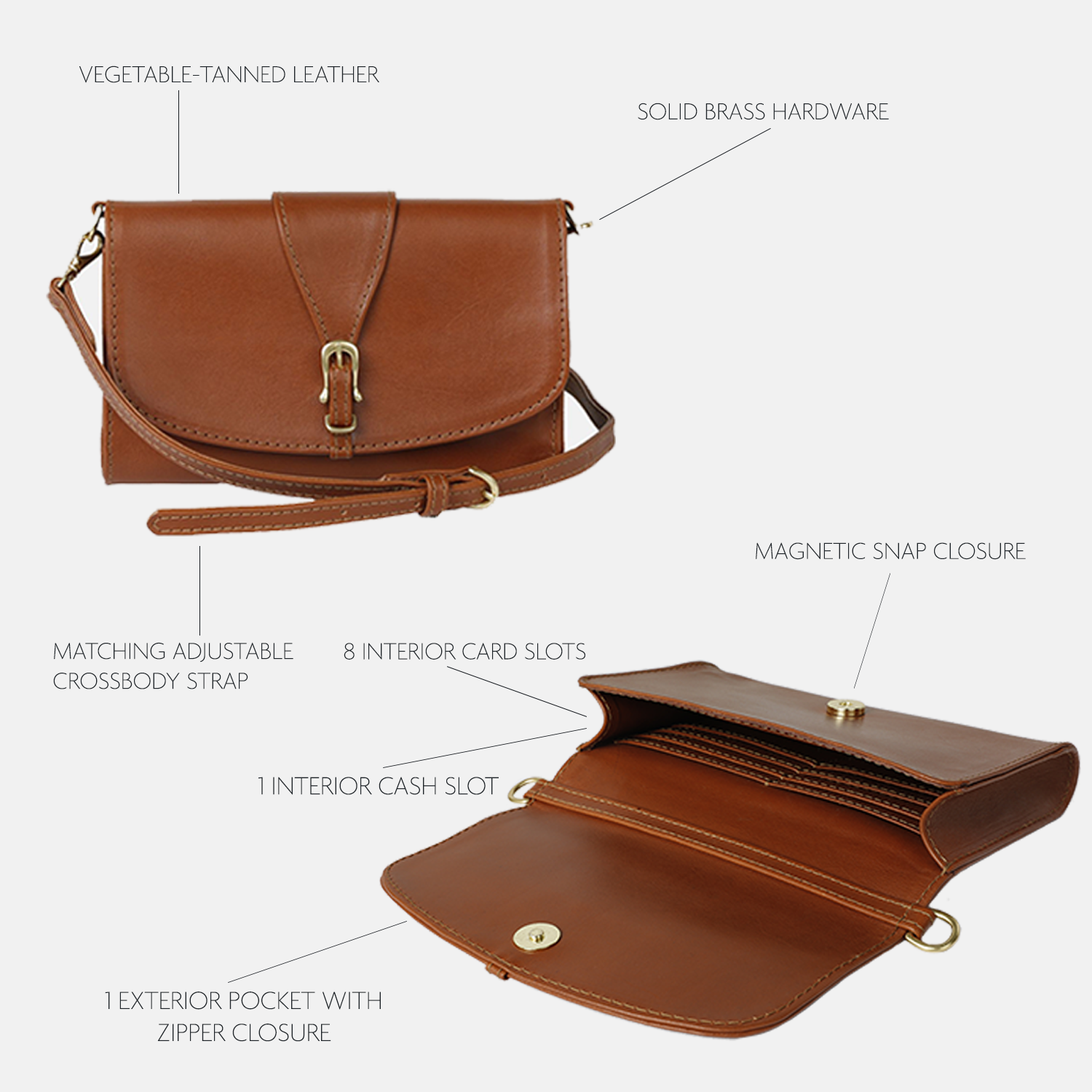 two cognac pennington bags with their features called out in text