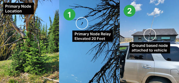 goTenna Pro X attached to a tree in Montana during the 55-mile range field test