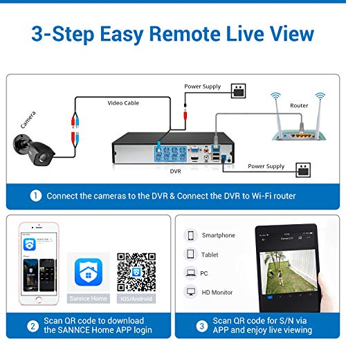 8-Camera 8-Channel 1080p Lite Wired Security System with 1TB HDD