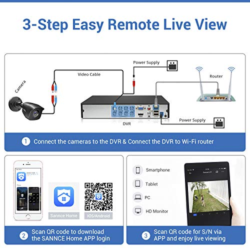 4-Channel 4-Camera 1080p Lite DVR Wired Security System