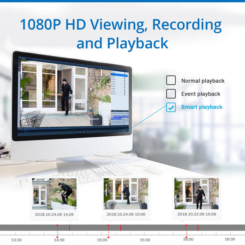 1080P Wireless Security Camera System